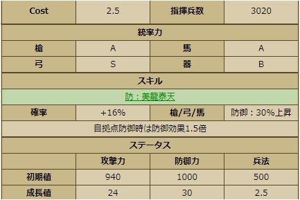 愛姫-2257:戦国ixa  育成