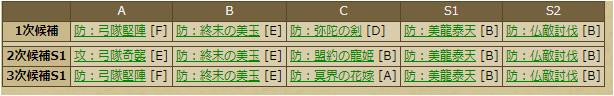 愛姫-2257:戦国ixa スキルテーブル