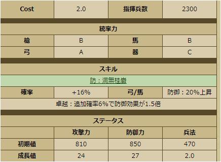佐久間信盛-3394:戦国ixa