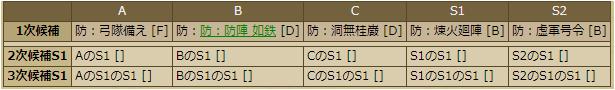 佐久間信盛-3394 合成