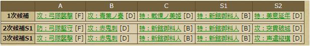 於波留-3367 合成 素材