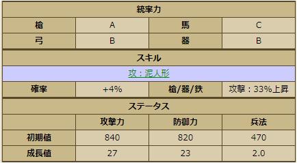 円城寺信胤-3391 素材