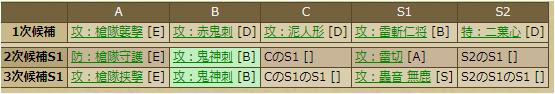 円城寺信胤-3391 スキル