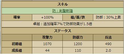 f:id:ninjinn76:20200121154802p:plain