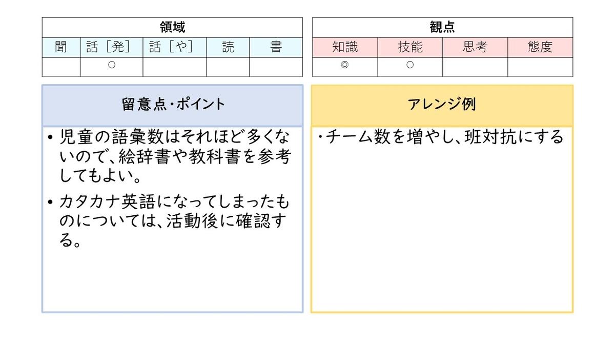 f:id:ninnin2222:20200516222445j:plain