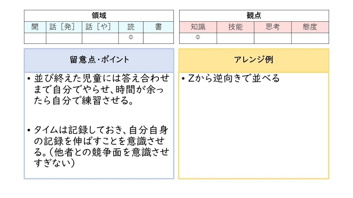 f:id:ninnin2222:20200516222507j:plain