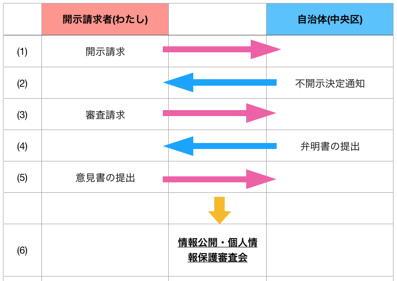 f:id:ninofku:20171102080629p:plain