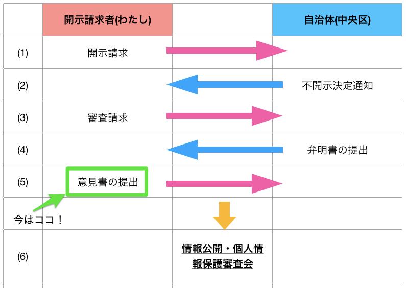 f:id:ninofku:20180218004716p:plain