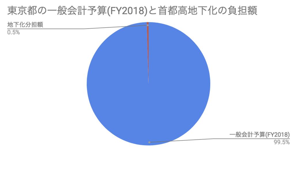 f:id:ninofku:20180812003055p:plain