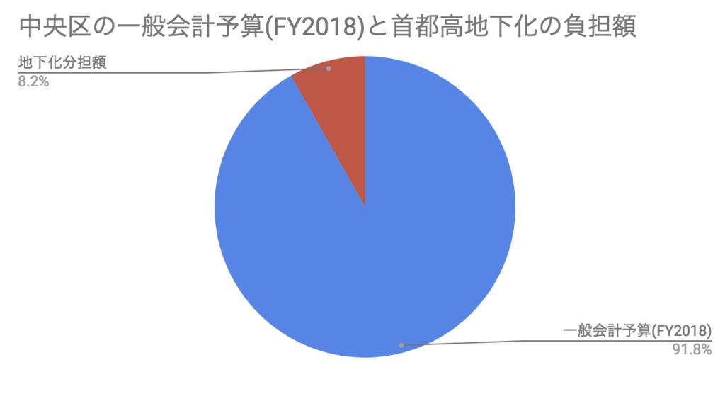 f:id:ninofku:20180812003146p:plain