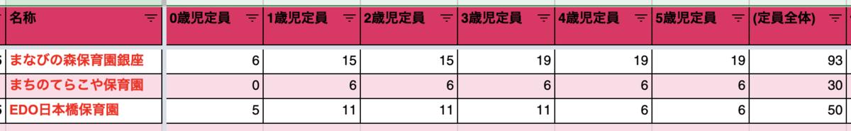 f:id:ninofku:20200205235509p:plain