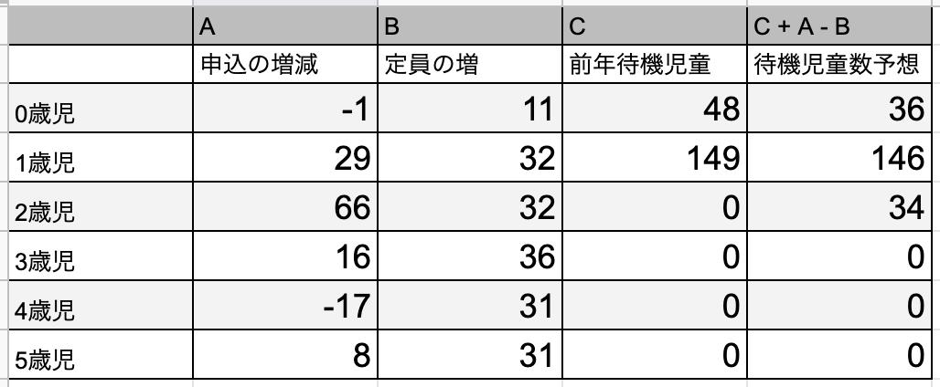 f:id:ninofku:20200206000742p:plain
