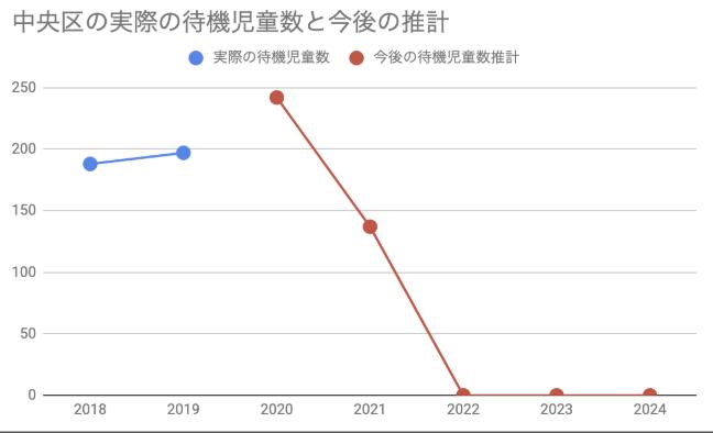 f:id:ninofku:20200206002441p:plain
