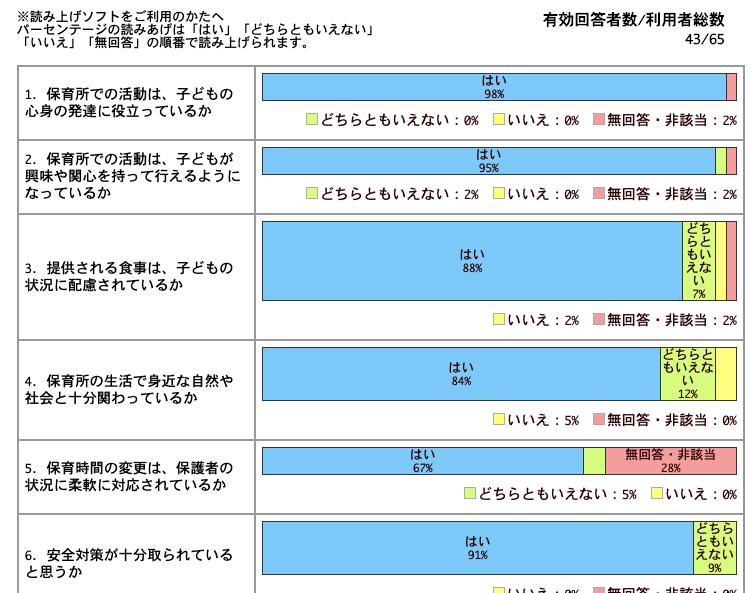 f:id:ninofku:20201025004148p:plain