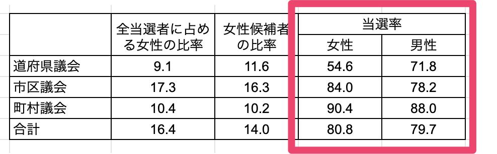 f:id:ninofku:20201110000540p:plain