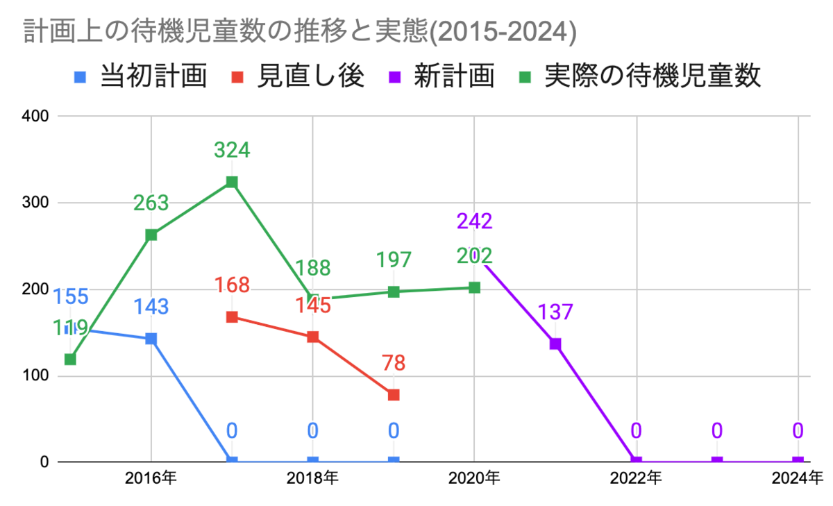 f:id:ninofku:20201205230045p:plain