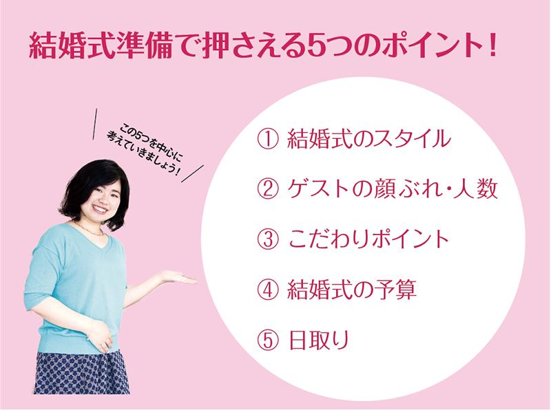 f:id:ninomiya-shinta:20190306151150p:plain