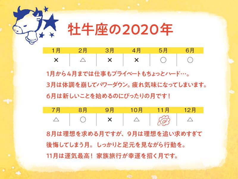 f:id:ninomiya-shinta:20200107154718j:plain