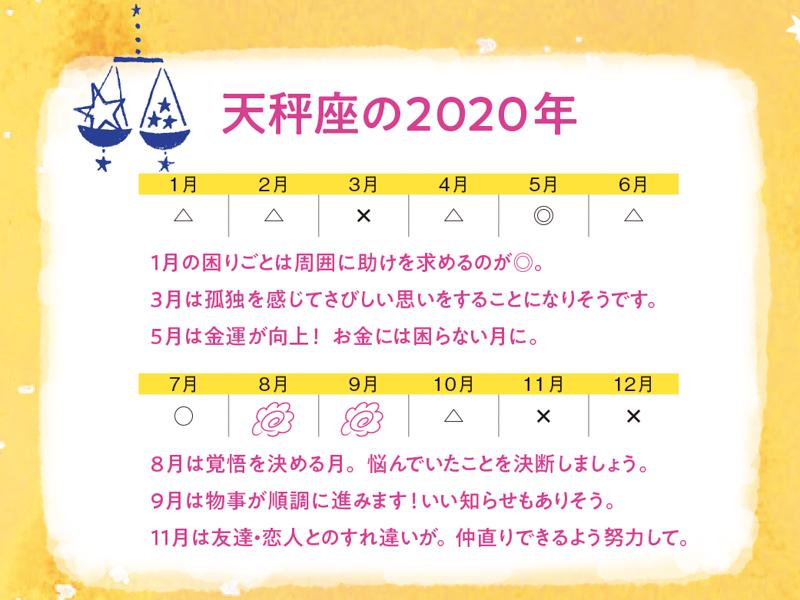 f:id:ninomiya-shinta:20200107154733j:plain