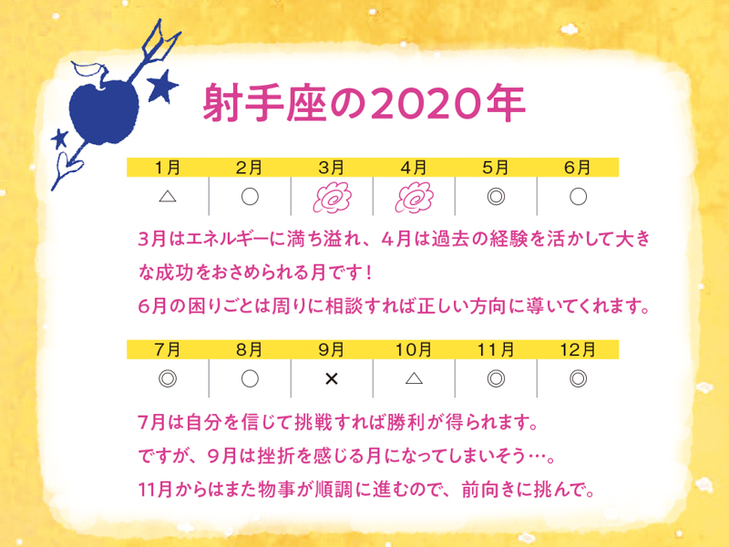 f:id:ninomiya-shinta:20200107154739j:plain