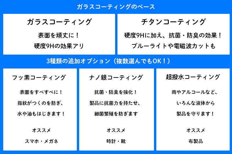 f:id:ninomiya-shinta:20210611112427j:plain