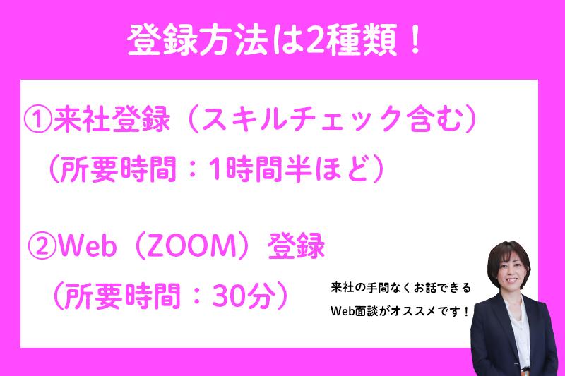 f:id:ninomiya-shinta:20210621210444j:plain