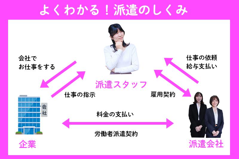 f:id:ninomiya-shinta:20210621215352j:plain