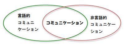 f:id:ninono0412:20150723230122p:plain