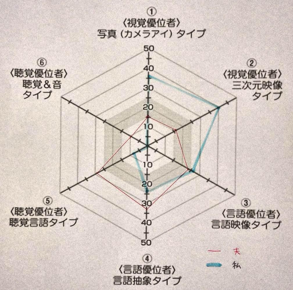 f:id:ninono0412:20150820150147j:plain