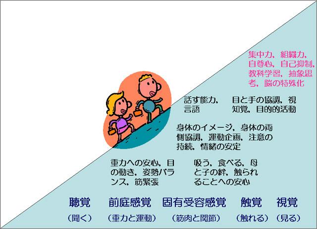 f:id:ninono0412:20151029145815j:plain