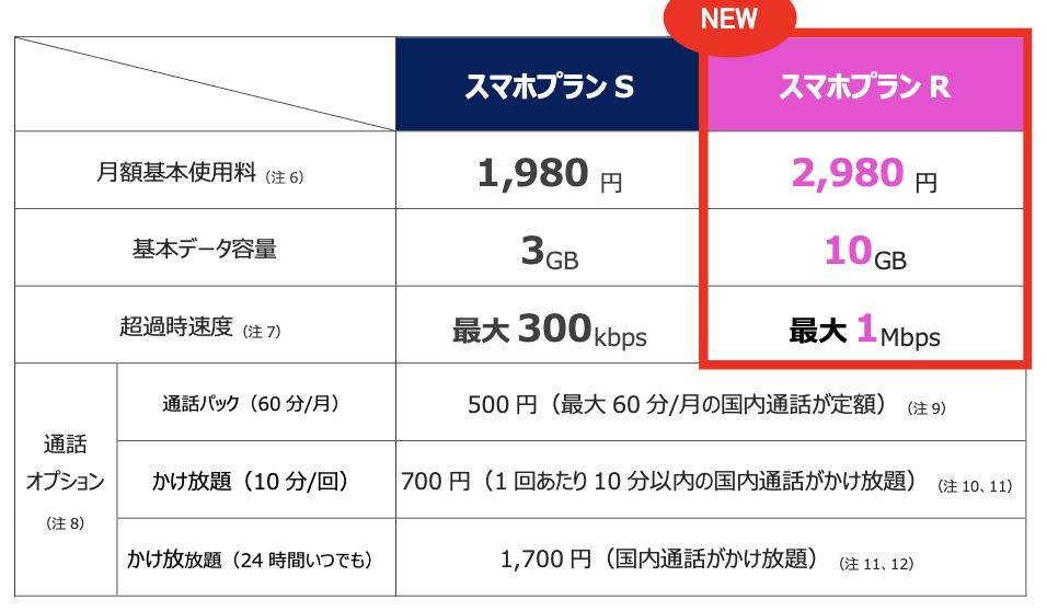 f:id:ninosan:20200525120620p:plain