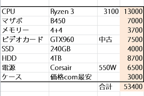 f:id:ninosan:20200719015841p:plain