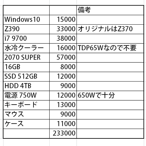 f:id:ninosan:20200730011503p:plain