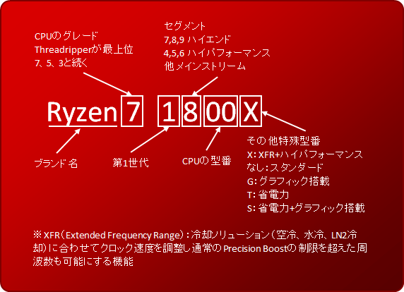 f:id:ninosan:20200803062209p:plain