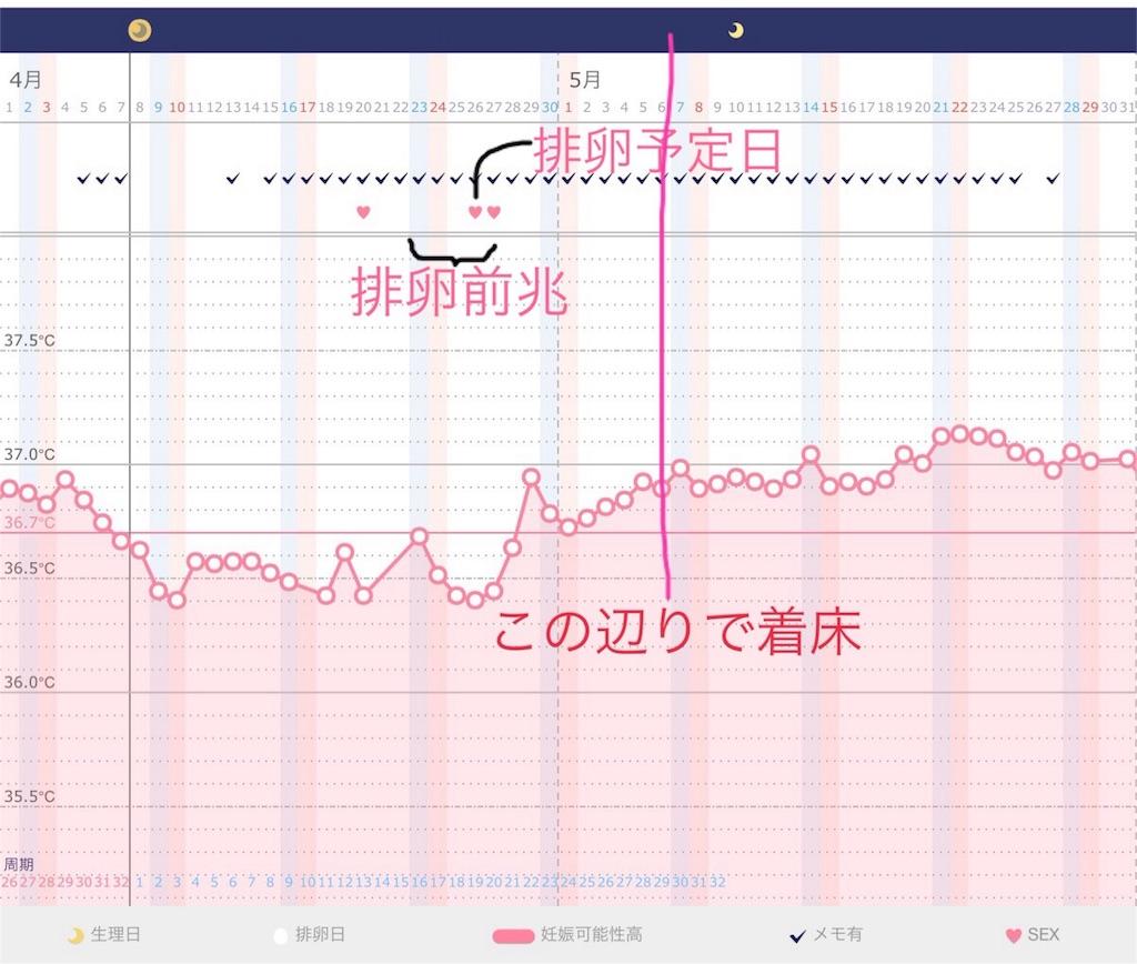 f:id:ninshinmemo:20160903140758j:image