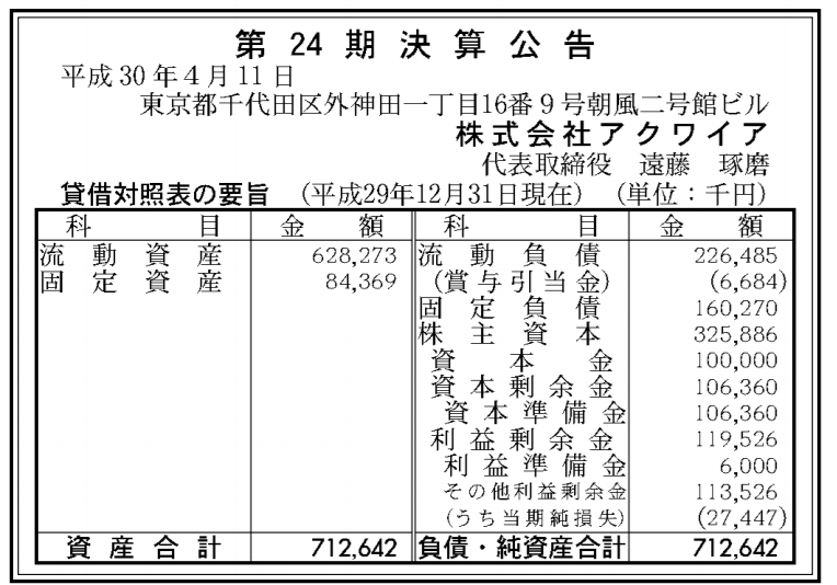 f:id:nintendo-switch-mania:20180425215234p:plain