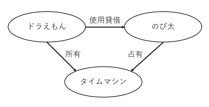f:id:nipox25:20190825221808p:plain