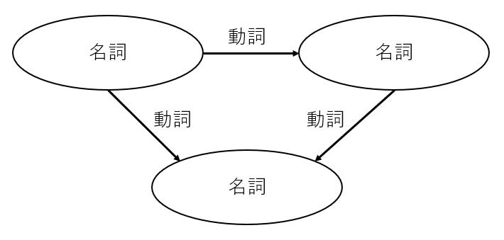 f:id:nipox25:20190825222324p:plain
