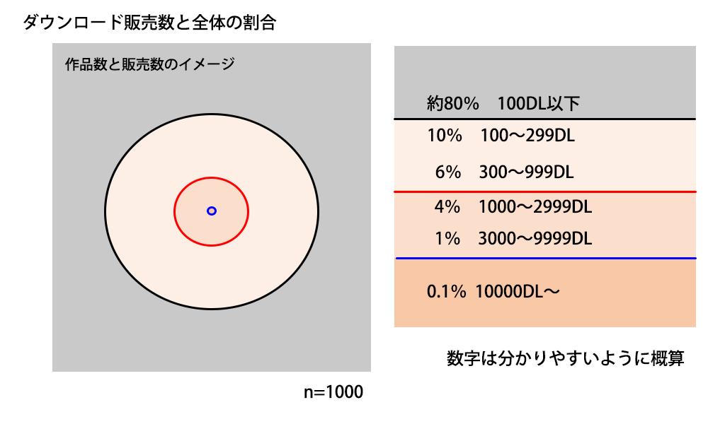 f:id:nipplelf:20200803232940j:plain
