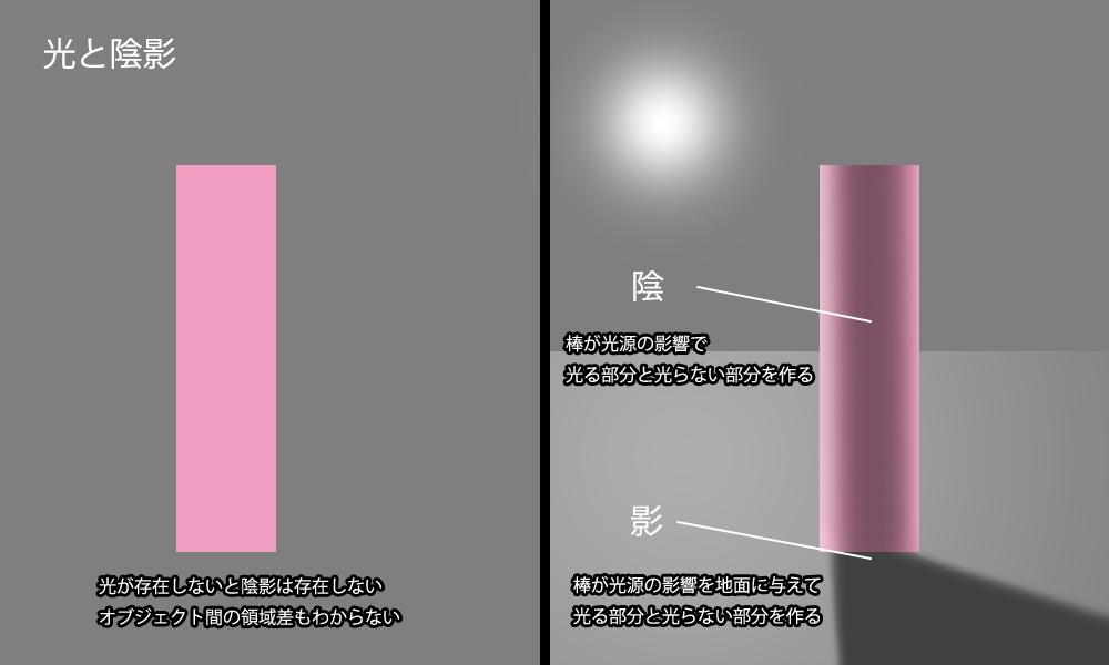 f:id:nipplelf:20201222165403j:plain