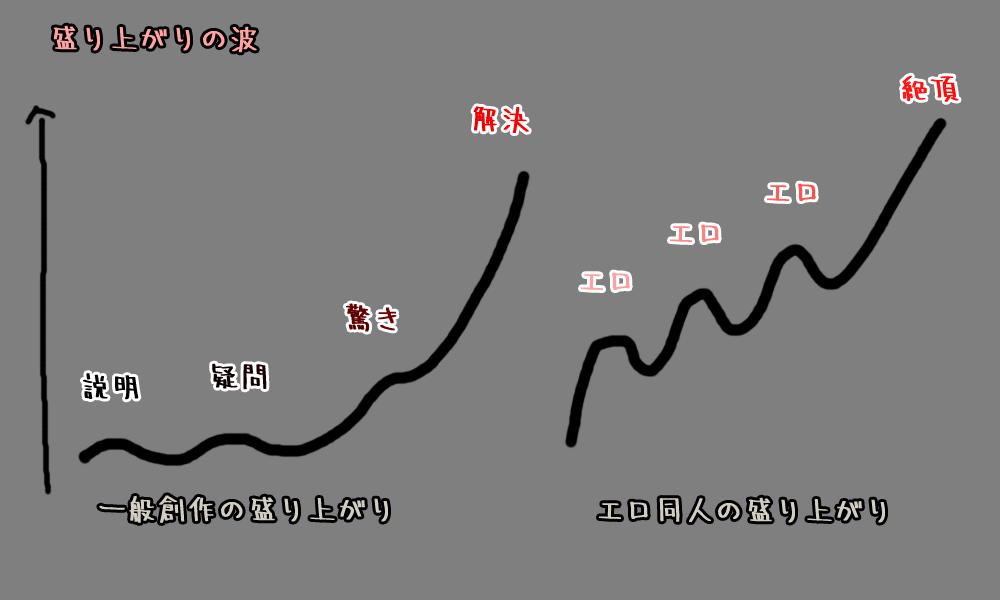f:id:nipplelf:20210420181715j:plain