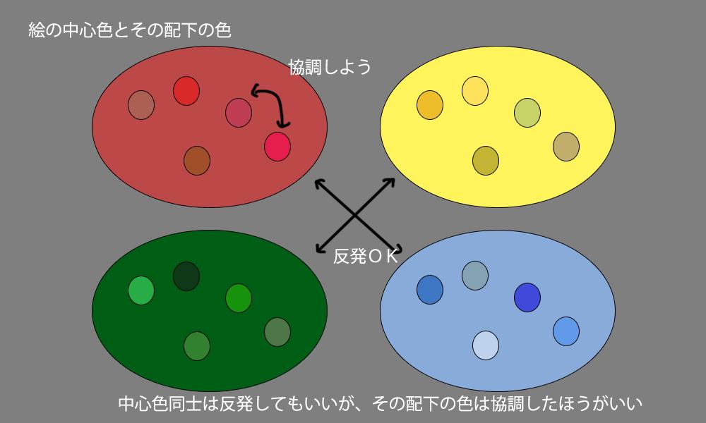 f:id:nipplelf:20210609152837j:plain