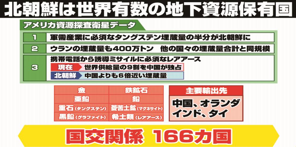 f:id:nippon2014be:20180308180448p:plain