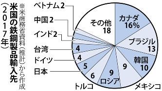 f:id:nippon2014be:20180326063253j:plain