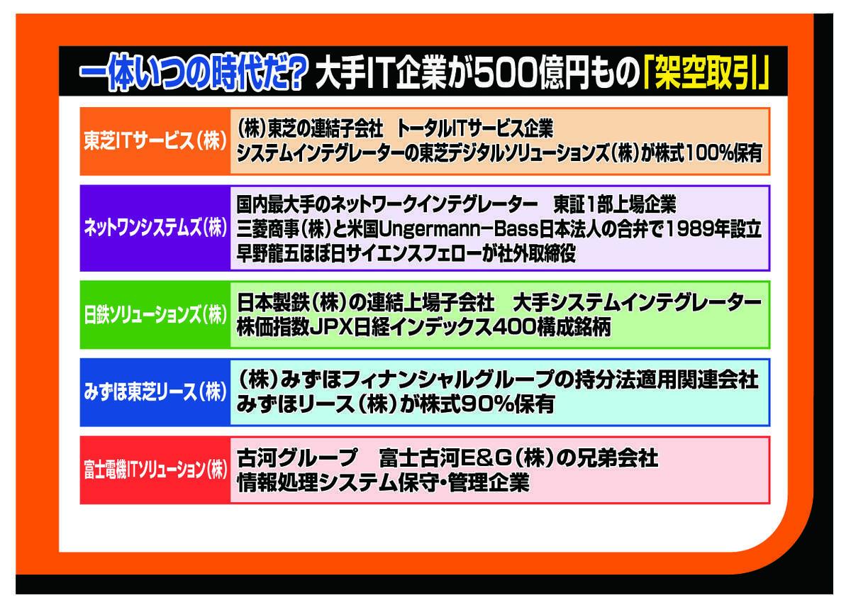 f:id:nippon2014be:20200127150106j:plain