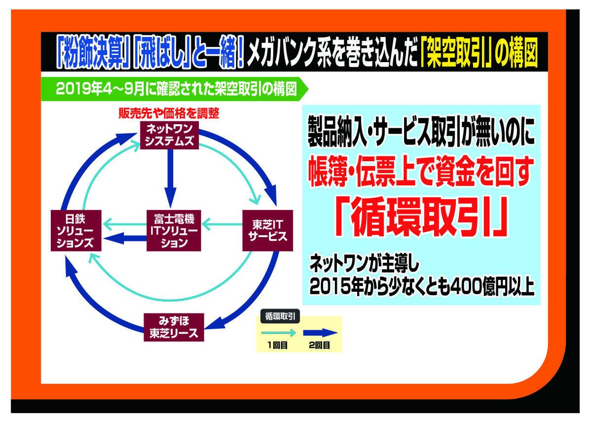 f:id:nippon2014be:20200127150303j:plain