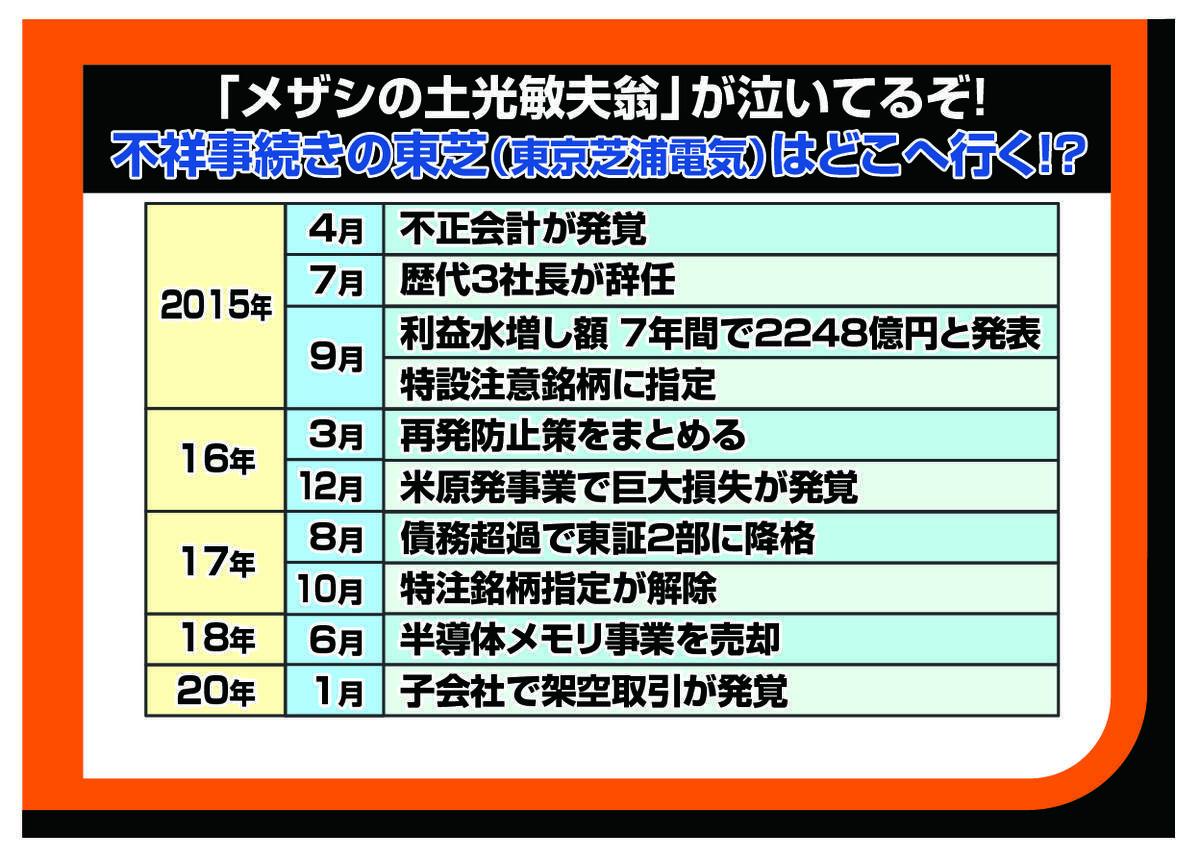 f:id:nippon2014be:20200127150446j:plain