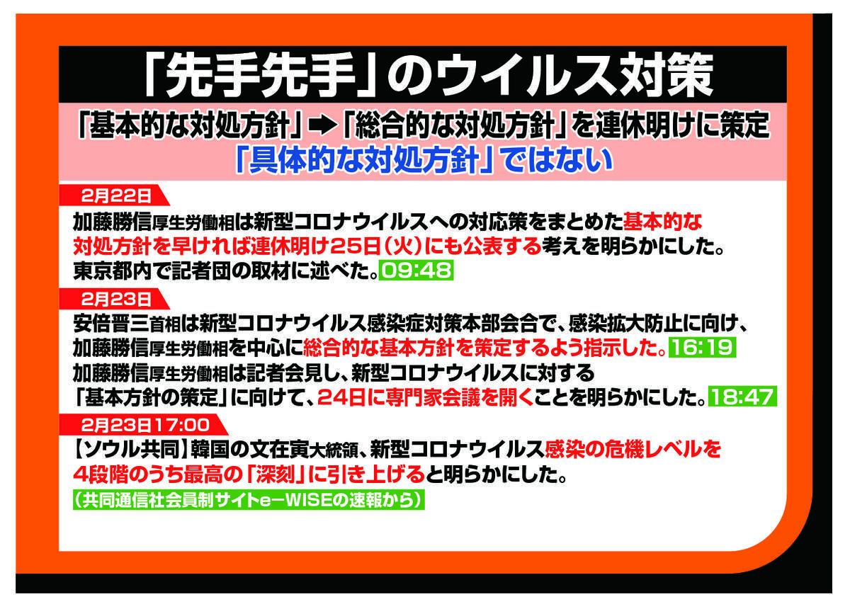f:id:nippon2014be:20200224101054j:plain