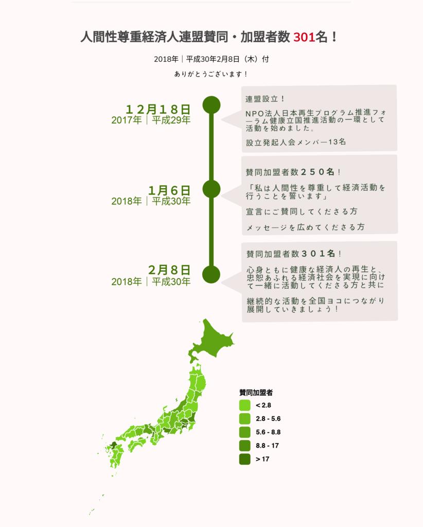 f:id:nipponsaisei:20180209030917p:plain