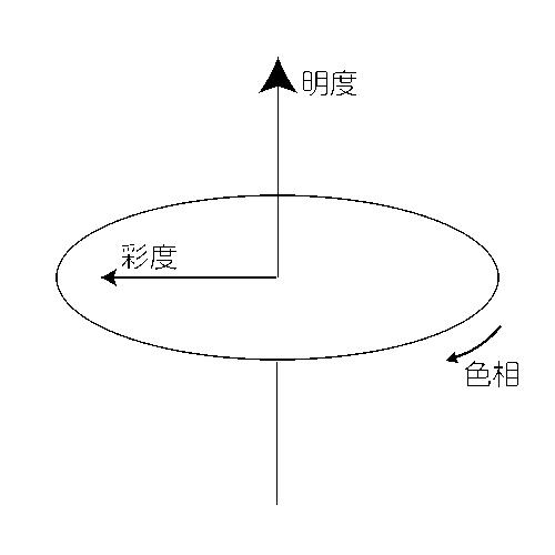 f:id:nippori30:20170123151153p:plain